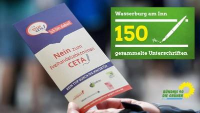 CETA_sammlung